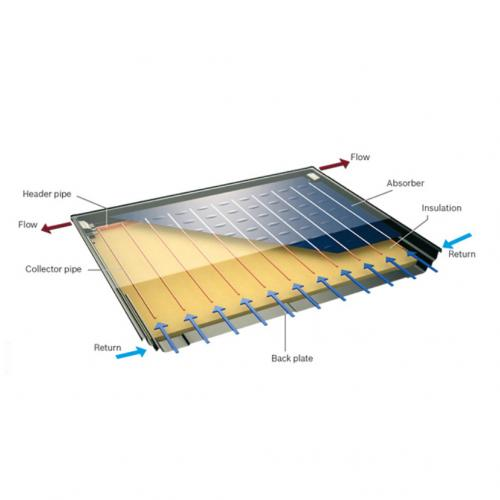 WORCESTER SOLAR WATER THERMAL