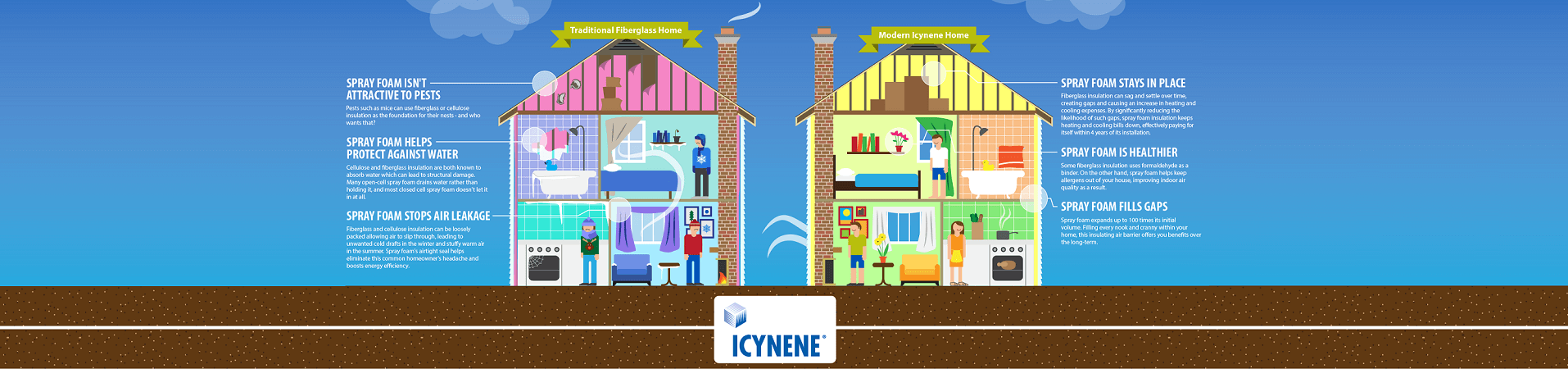 Icynene Spray Foam Insulation Infographic