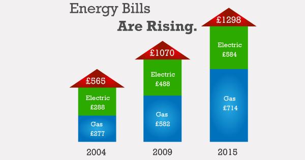 Rising-Household-Bills