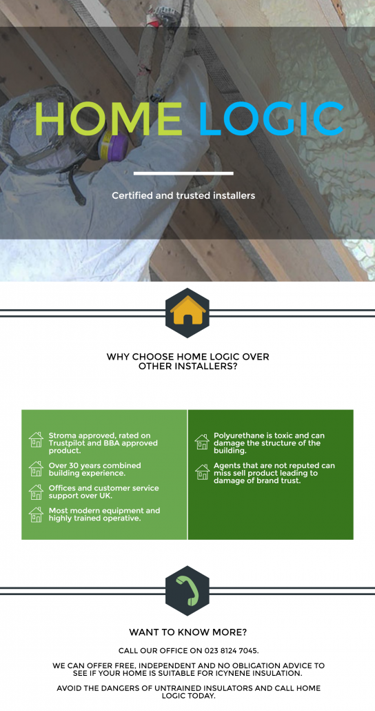 Icynene Insulation Dangers Home Logic 174