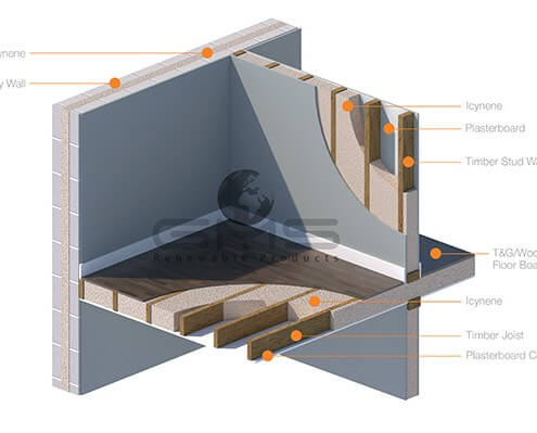 Sound Insulation Application