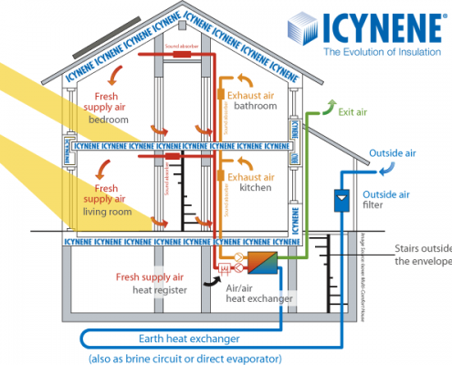 grand designs a passive house icynene home logic