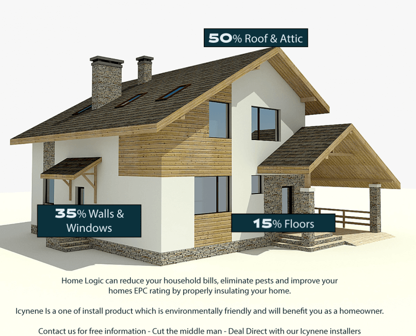 How does loft insulation work home logic - Advice on insulating your home ...