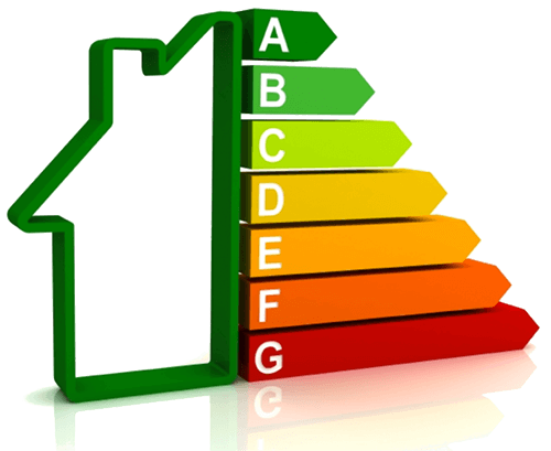Energy Performance Rating advantages of loft insulation